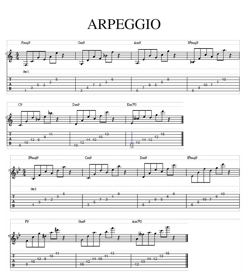 Arpeggio - Andrea Menafra